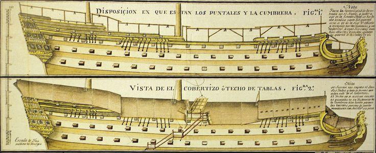 Planos del Santísima Trinidad antes de su conversión (arriba) a cuatro puentes (abajo).