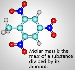 Molar mass of air .Fact about molar mass