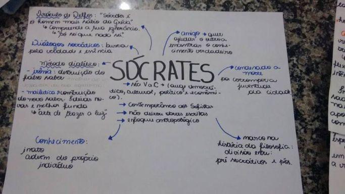 1socrates