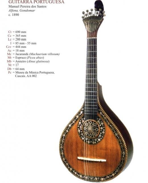 Guitarra Portuguesa, 1890 - Coisas Portuguesas com Certeza ®: Guitarra Portuguesa