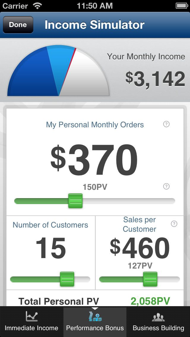 How To Build Amway Business Online