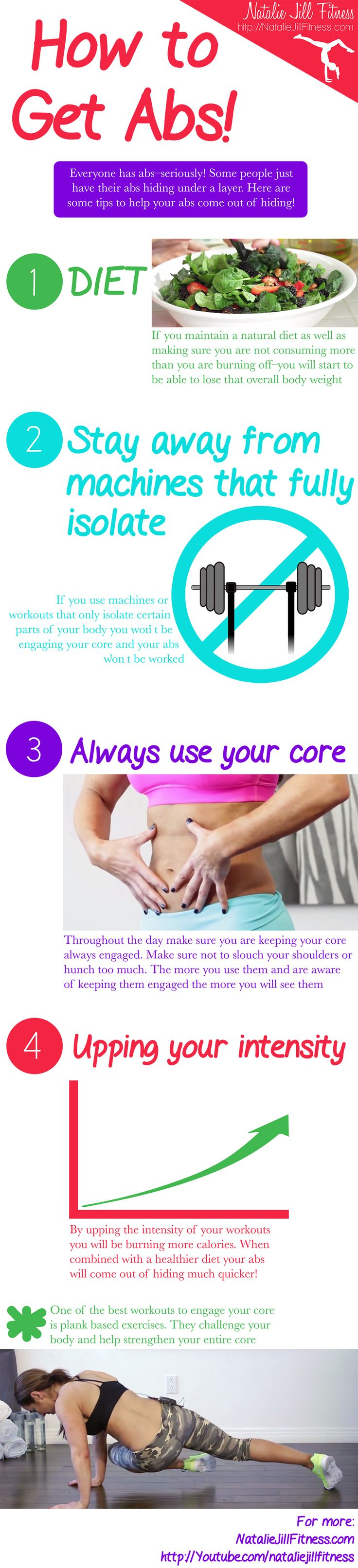 How to get ABS!!! Click on the image below for the FULL video.