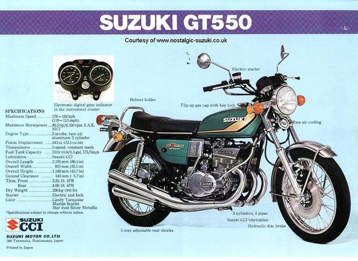 1974 Suzuki GT550L Tweetakt Klassieke motorfiets