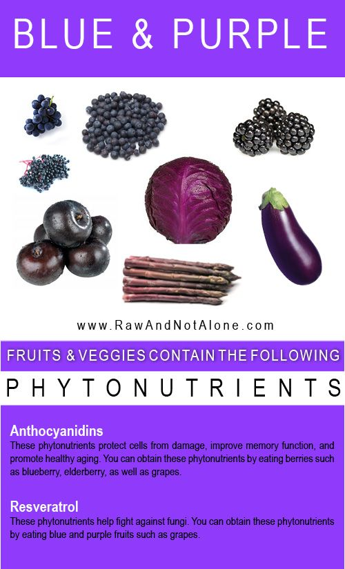 Blue/Purple. Phytonutrients are bioactive compounds in fruits and vegetables that work with vitamins, minerals and fiber to promote good health.