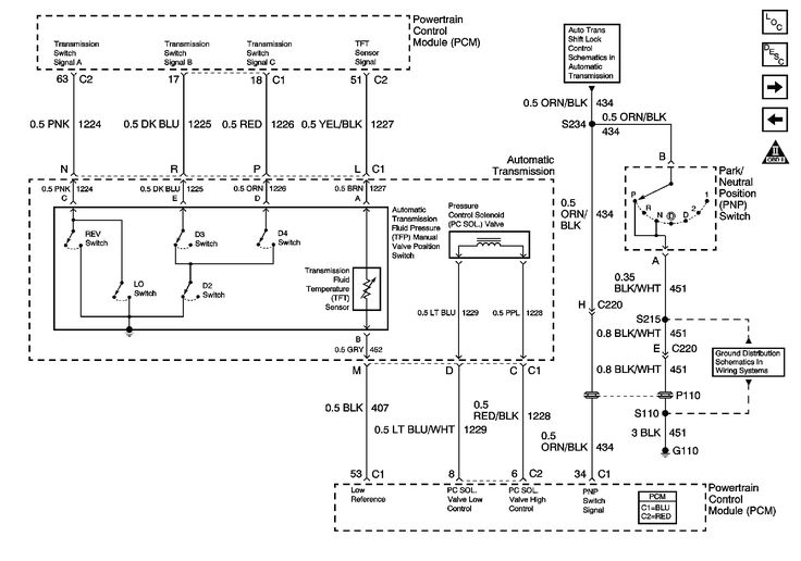 Chevy Neutral Safety Switch Wiring Diagram