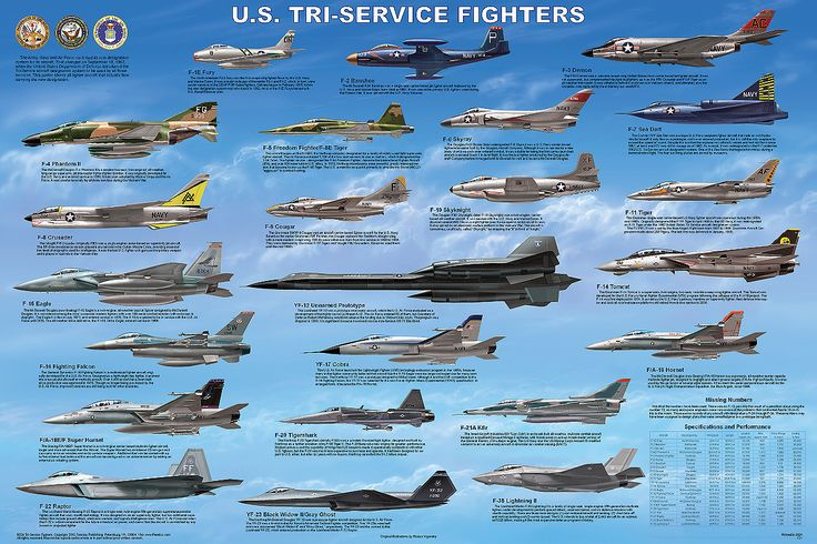 US Tri-Service Fighters | Military Awesomness | Pinterest ...