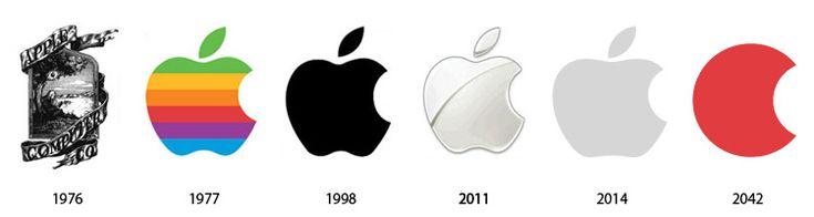 Histoire et avenir de logos célèbres passe avenir logo celebre 01 design bonus