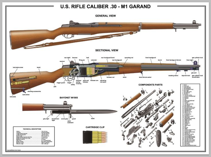 """Poster 24""""x36""""US Rifle M1 Garand Manual Exploded Parts Diagram D Day Battle WW2 