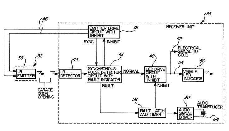 New Wiring Diagram Garage Door Opener Sensors  Diagram  Diagramsample  Diagramtemplate  Wiri