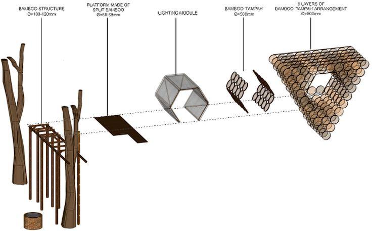 budi pradono architects weaves treehouse with bamboo modules