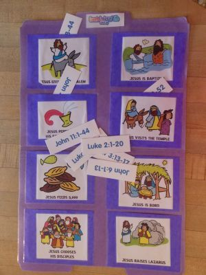 Events In The Life of Jesus file folder came
