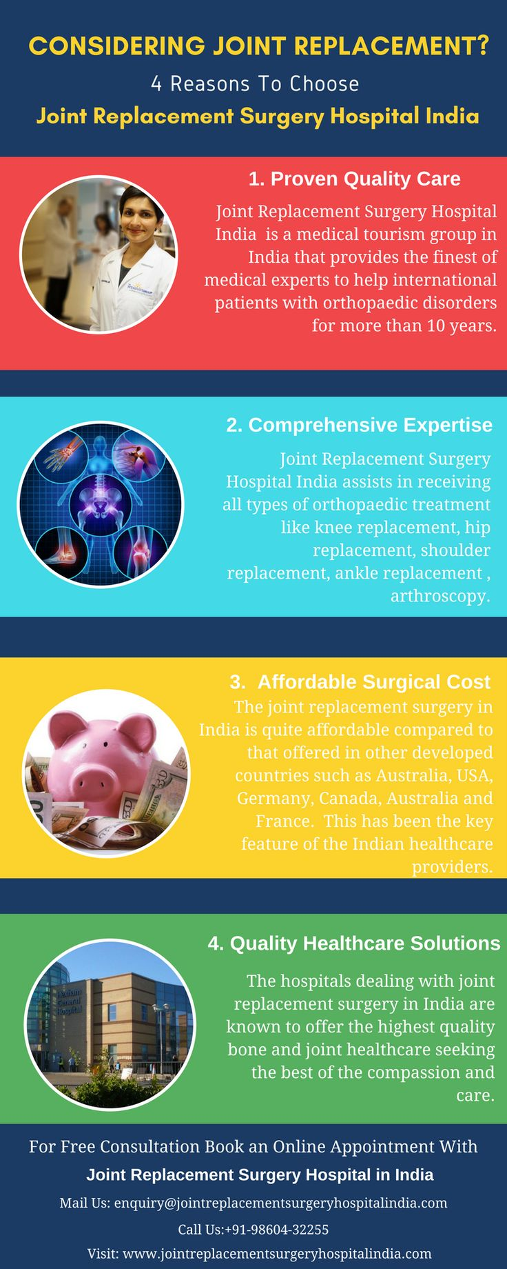 4 Reasons To Choose #Joint #Replacement #Surgery #Hospital #India