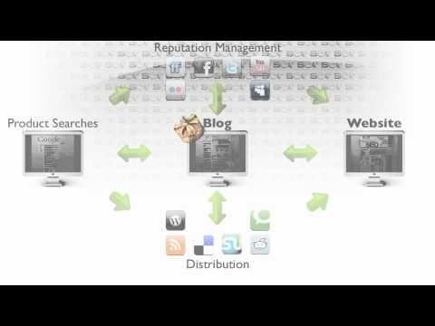 Advantages Of Social Marketing - Nitro Impact