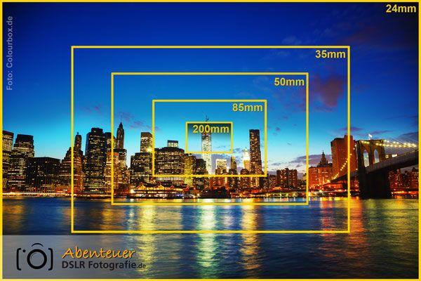 Was ist die Brennweite und wie ist der Bildwinkel? Welche rolle spielt die Größe des Bildsensors? In diesem Fotokurs wird alles ganz einfach erklärt.