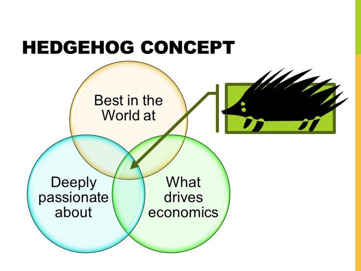 hedgehog concept A presentation on how to apply the hedgehog concept to product development presented during the oc marketeers meeting on 1/12/11.