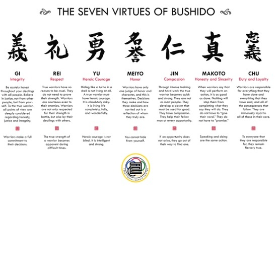 The 7 Virtues of Bushido: Have these vertically embroided ...