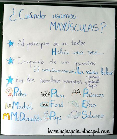 Mayúsculas en español