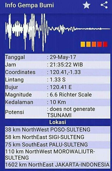 Breaking News :Senin 29/5/2017 sekitar pukul 21:35 WITA , Peristiwa gempa bumi kembali mengguncang kotaPalopo dengan durasi selama 30 detik yangmerupakan gempa susulan dari palu Sulawesi tengah. Informasi dari BMKG terkait dengan Gempa Bumi yang melanda Kota Palopo, Senin 29/5/2017 Menurut...