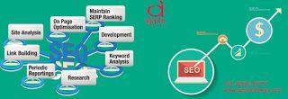 Web Portal Designing & Development Company Chennai - Apple Infoway: Best Seo Services Company Chennai -Apple Infoway #searchengineoptimizationcompany,