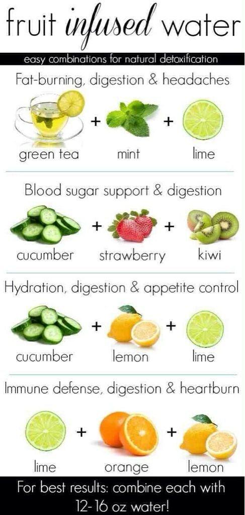 Infusão de frutas com água !!!