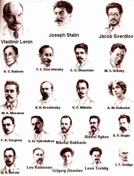 El buró político bolchevique en 1917