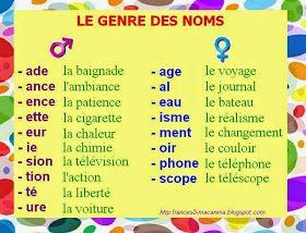 Resultado de imagen de LE GENRE DES MOTS