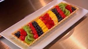 Image result for sri lankan desserts