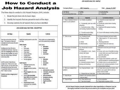 Job Safety Analysis Template  Job Safety Analysis Form Template