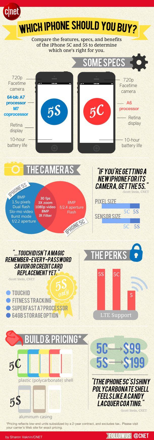 Www etradesupply com media uploaded iphone 5c vs iphone 5 screen jpg - Iphone 5s Vs 5c Which Should You Buy Infographic Infographic Iphone 5s And Iphone
