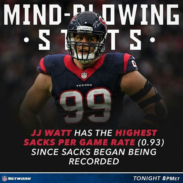 Mind blowing stats. JJ Watt highest sacks per game since sacks began being recorded