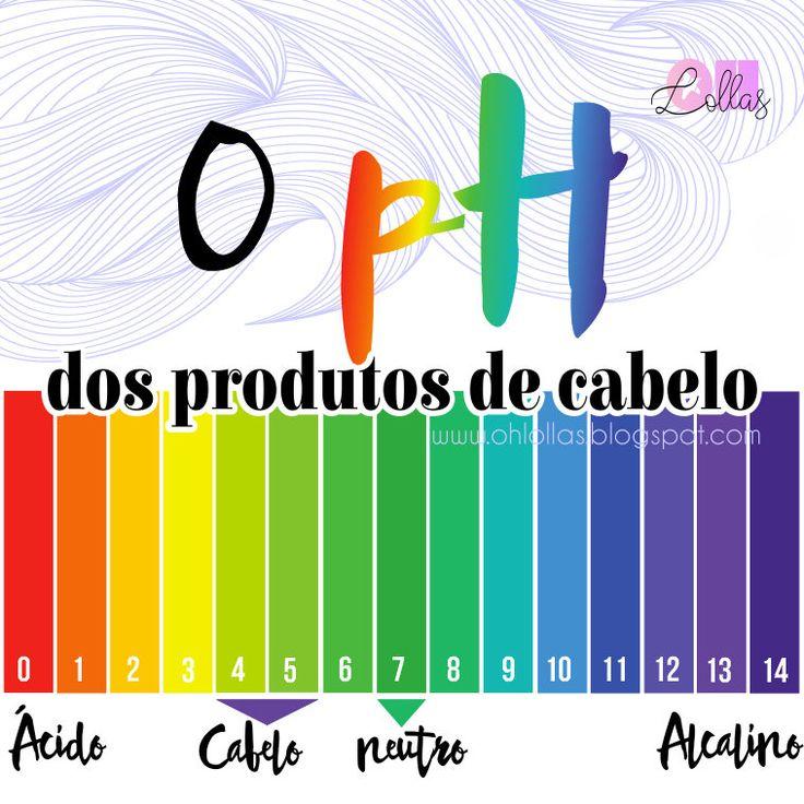 O que é pH do cabelo? A engenheira química explica o que significa ph, para que serve o ph e como isso interfere nos produtos de cabelo. Será que shampoo com pH neutro é melhor para os fios?