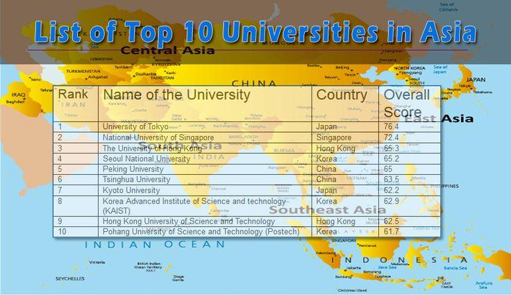 Top 10 Universities in Asia