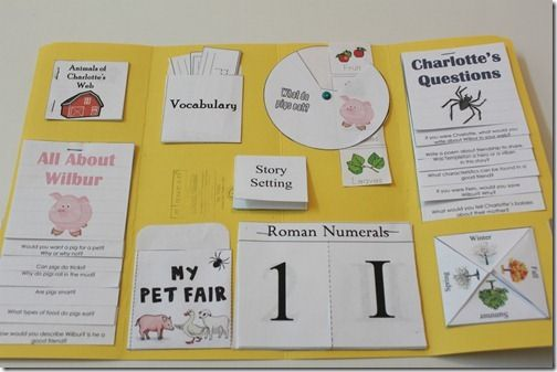 literary analysis of charlotte s web Charlotte's web teacher resources find charlotte's web lesson plans and worksheets showing 1 - 104 of 104 resources  a literary analysis of charlotte's web.