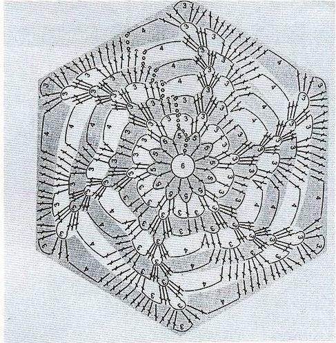 Top Exagonos de Crochet Patron - Patrones Crochet