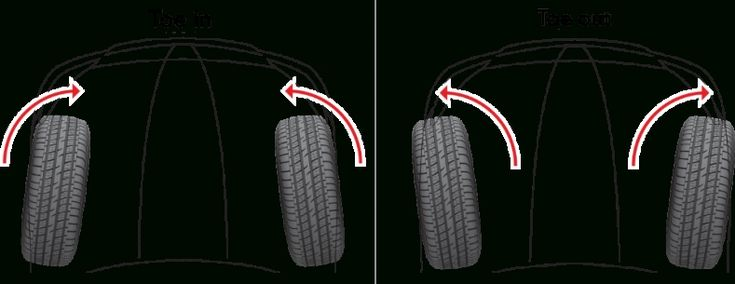 Does Discount Tire Do Wheel Alignment