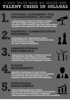 5 key ways to solve the Talent Crisis in Oil&Gas industry - Kakushin Infographic