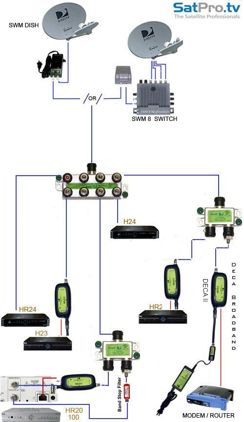 direct tv wiring diagrams using a swm8  this is the new swm
