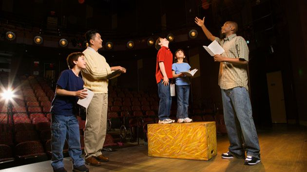 Successful-Classroom-Readers-Theater