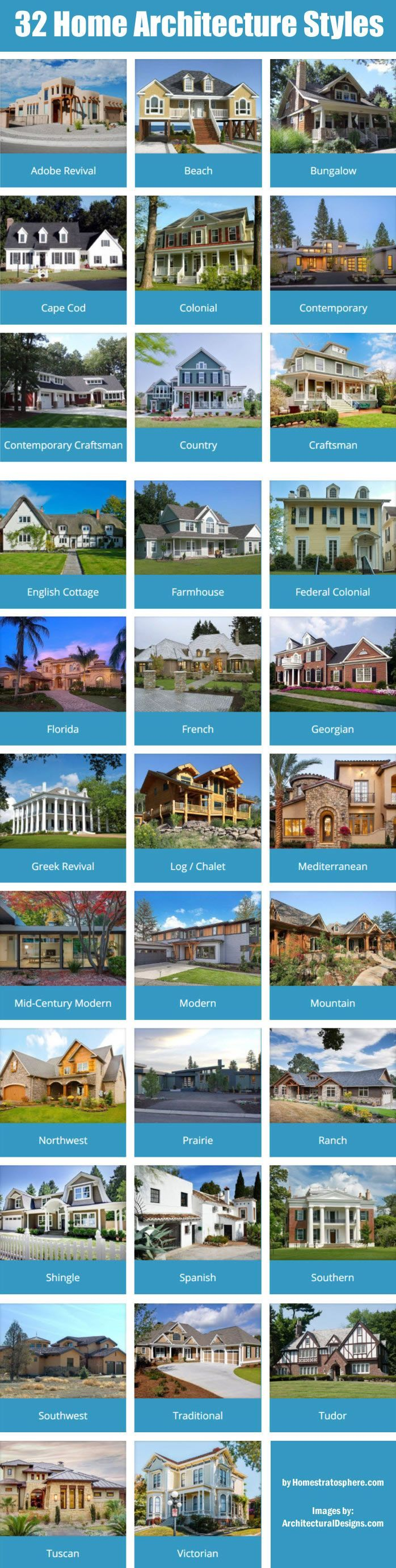 Extensive collection of 32 different types of home architecture styles and designs. Find out what style of home you like best. Also take our poll and see what o