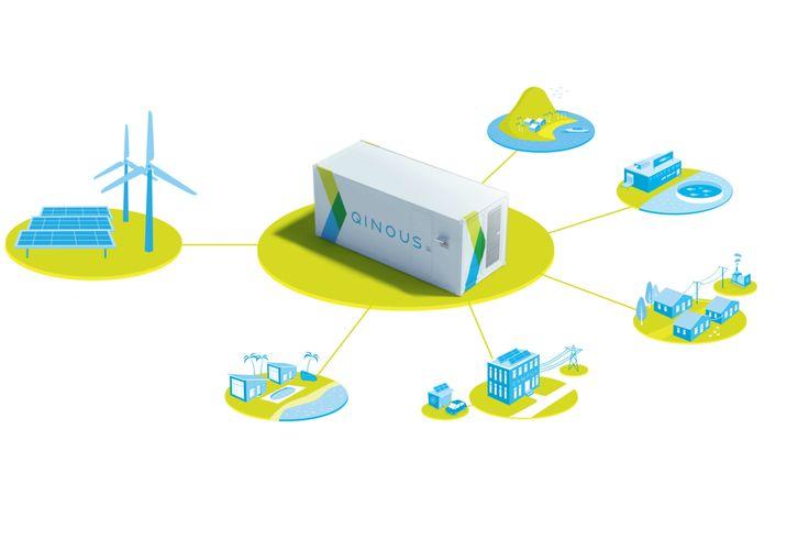 Het Albert Schweitzer ziekenhuis in Deschapelles, Haïti, kan sinds begin dit jaar zijn stroom bijna volledig uit zonne-energie halen dankzij de installatie van een immense batterij voor opslag. De vervuilende dieselmotor kan uit ende kliniek spaart 200 ton CO2 perjaaruit.