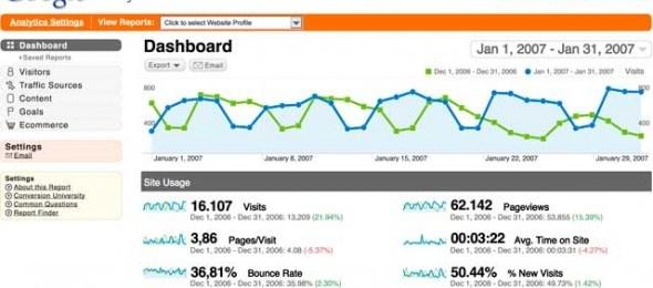 Herramientas para monitorizar tu blog o sitio web.