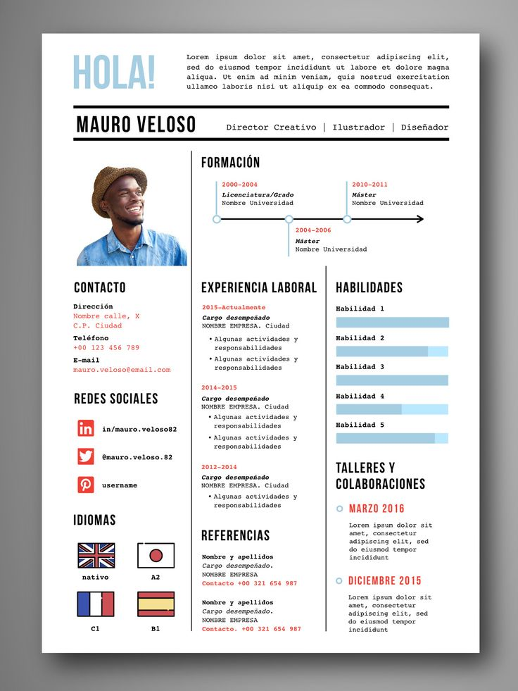 Resume Templates Miami Career Services