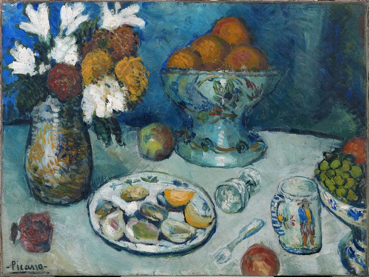 Pablo Picasso - Still life, 1901