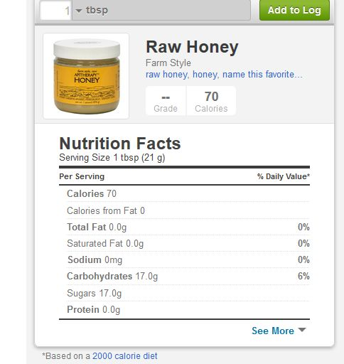 Nutrition Facts: Raw Honey | Nutrition Facts | Pinterest ...