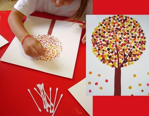 art with ear cotton (for toddlers and kids) (warning : do this activity eith your kid)