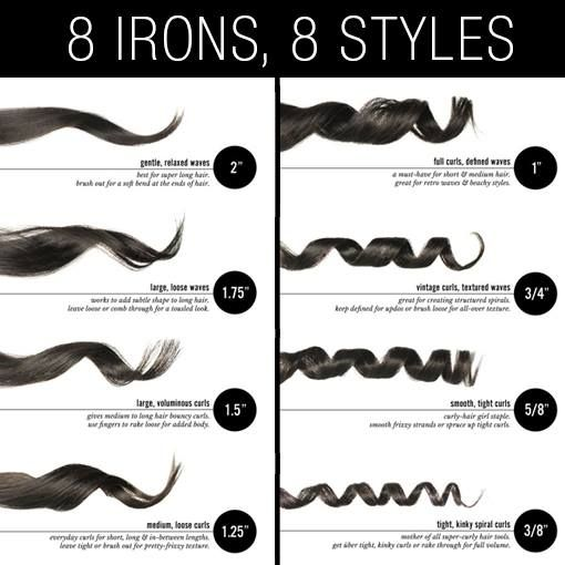 Curling Iron Cheat Sheet Curls For Girls Pinterest