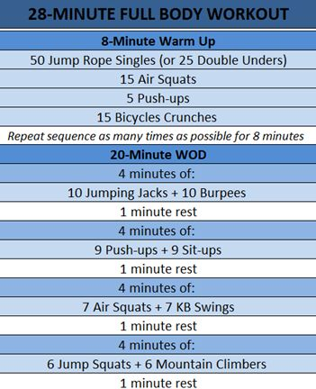 28-minute full body workout:  Internet Site, Full Body Workouts,  Website, Body Wods, 28 Minute Full, Web Site, Work Outs, Crossfit Wods, At Home Workout