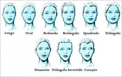 Cortes de cabelo adequados para diferentes tipos de rosto.