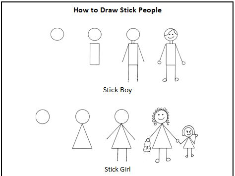 How to draw stick people--good for creating storyboards