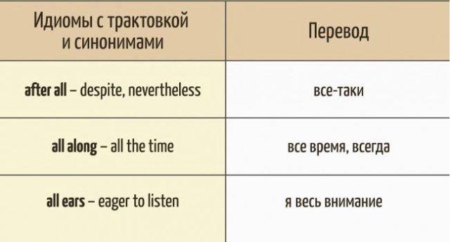 Для тех, кто хочет не просто знать язык, но и говорить на нем.